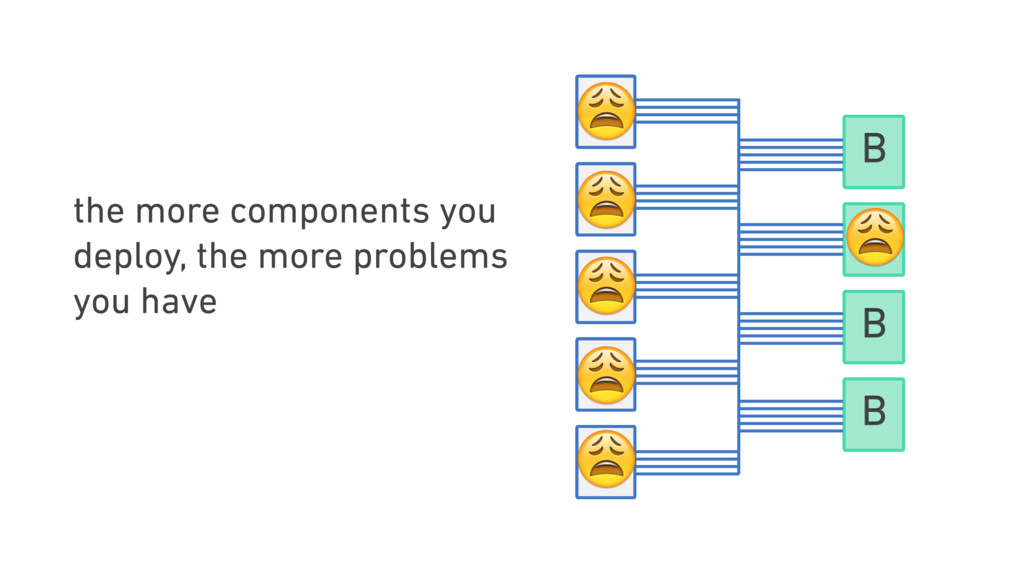 the more components you deploy, the more proble...