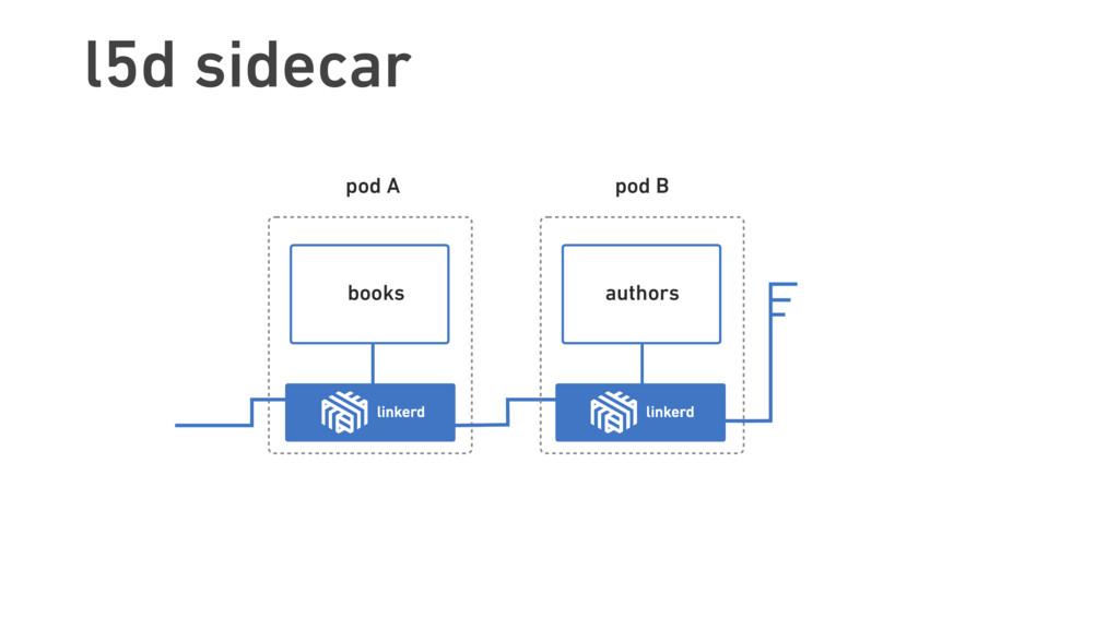 l5d sidecar books authors pod A pod B