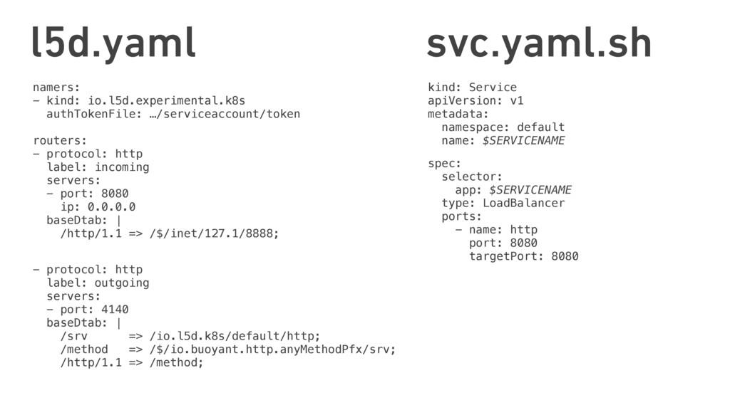 l5d.yaml namers: - kind: io.l5d.experimental.k...