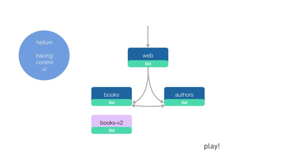 web books authors l5d l5d l5d books-v2 l5d heli...