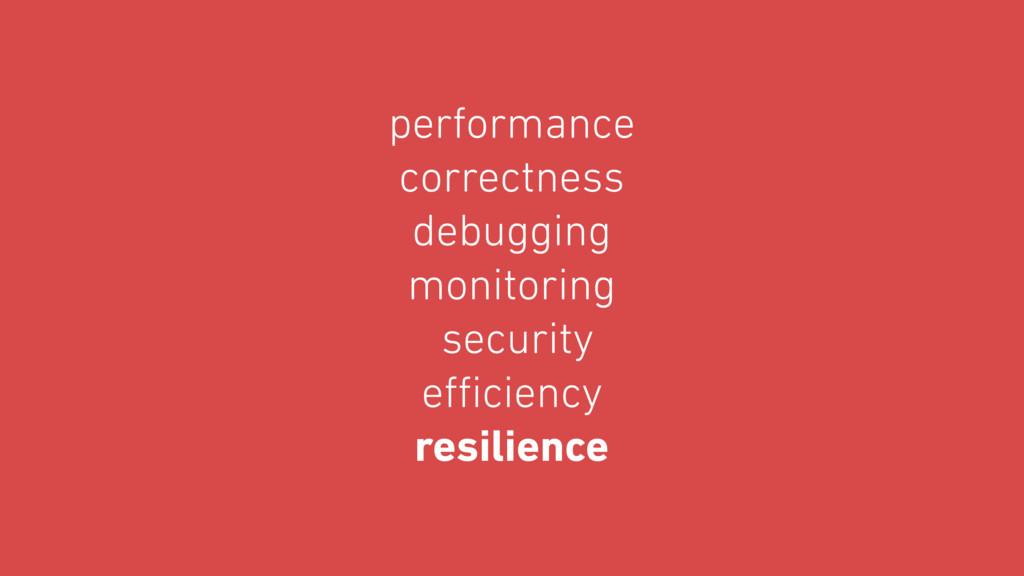performance correctness debugging monitoring se...