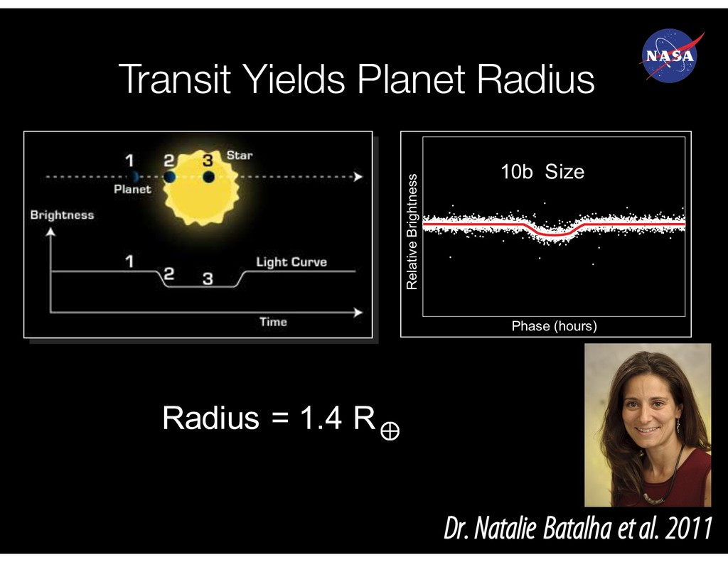 Transit Yields Planet Radius 10b Size Radius = ...