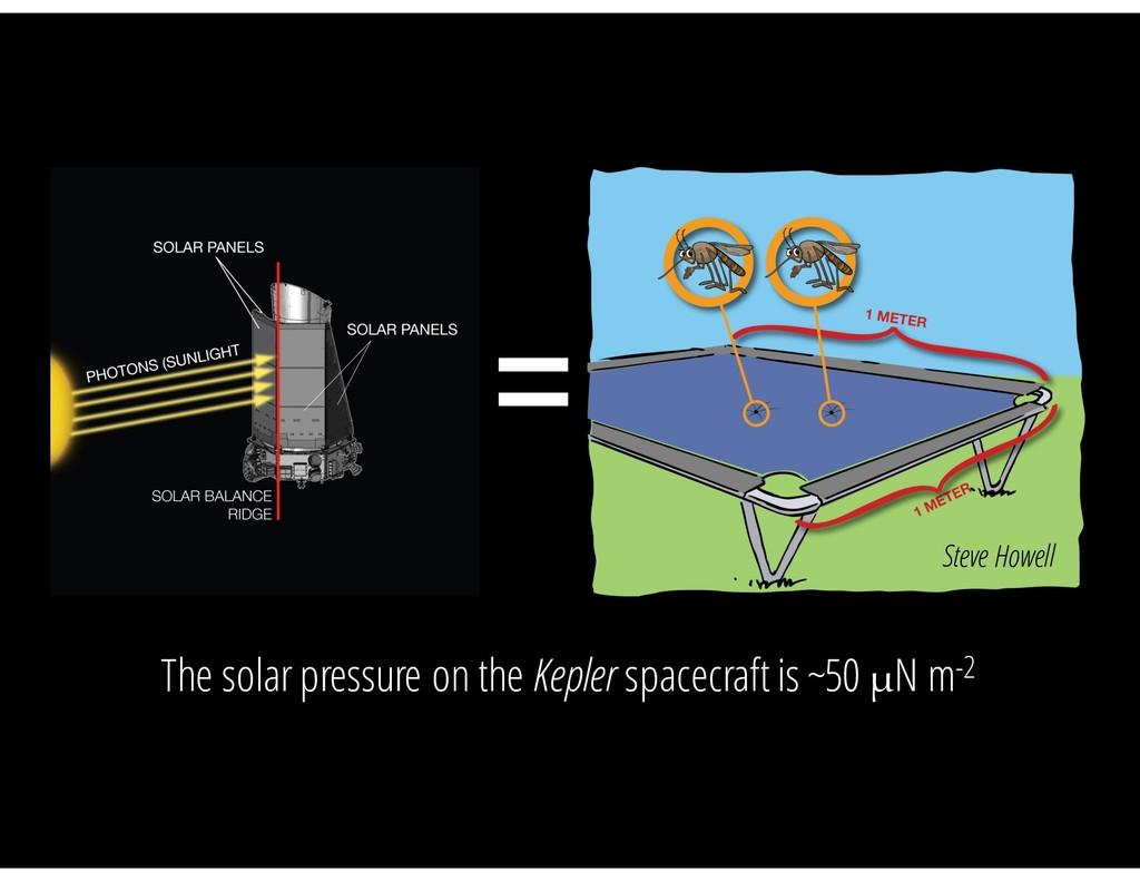 = Steve Howell The solar pressure on the Kepler...