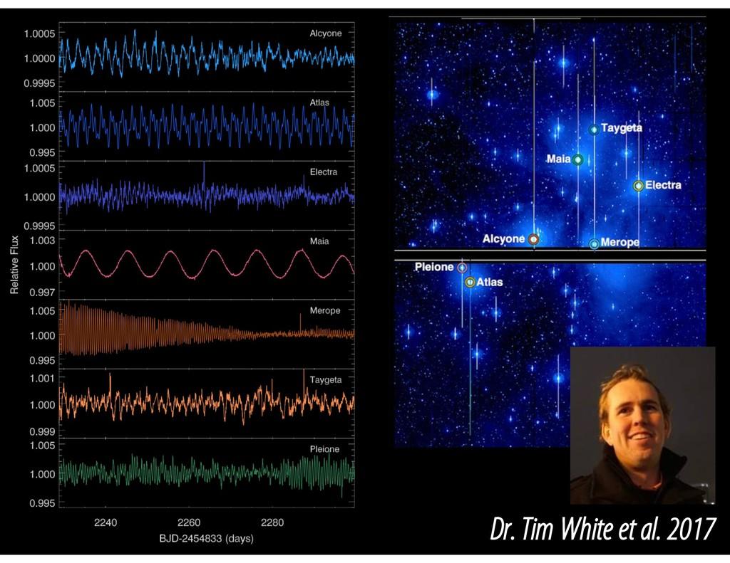 Dr. Tim White et al. 2017
