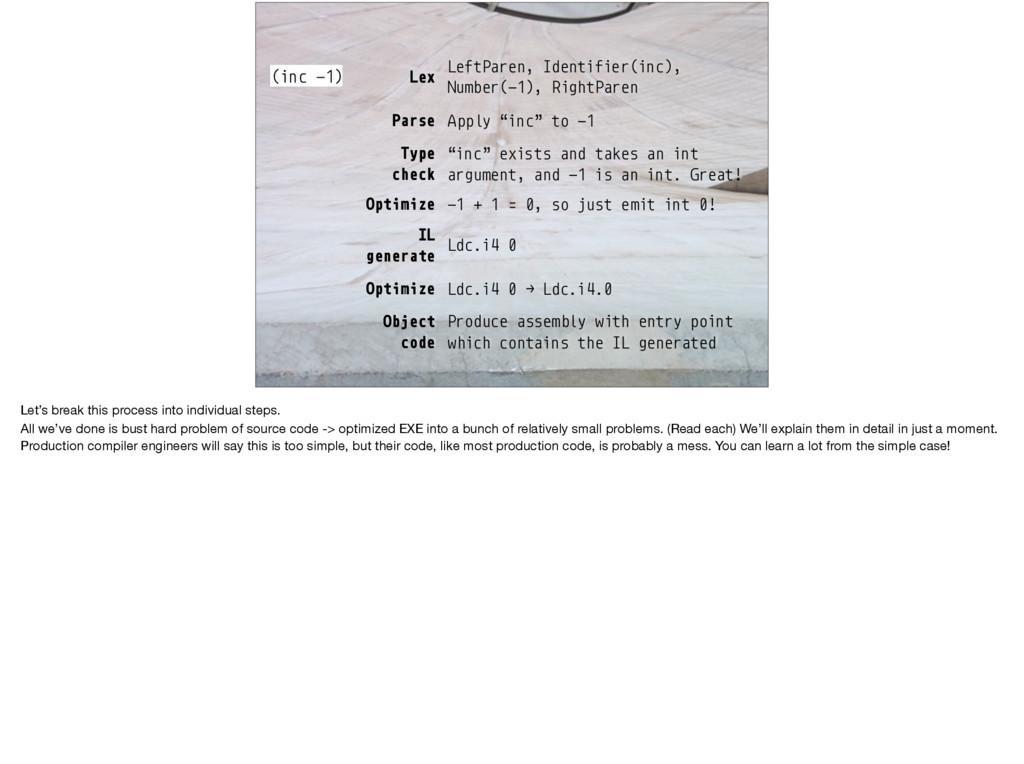 (inc -1) Lex LeftParen, Identifier(inc), Number...