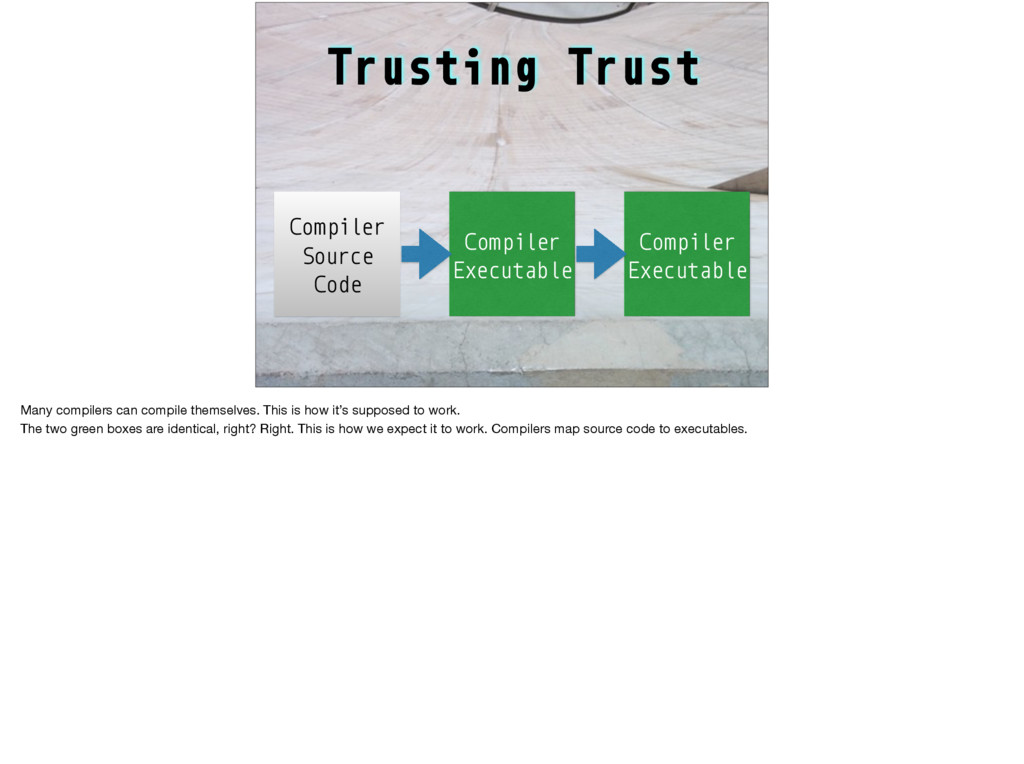 Trusting Trust Compiler Executable Compiler Sou...