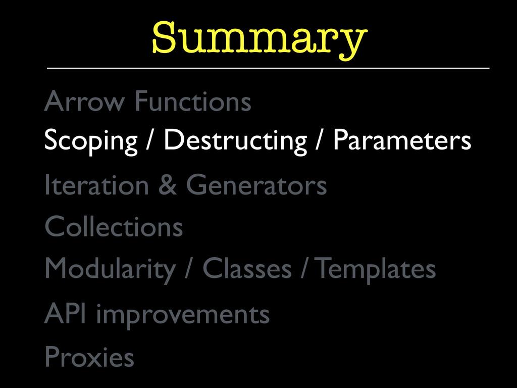 Summary Arrow Functions  Collections  API i...
