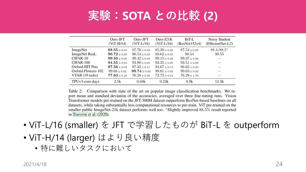 実験:SOTA との⽐較 (2) 2021/4/18 24 • ViT-L/16 (small...