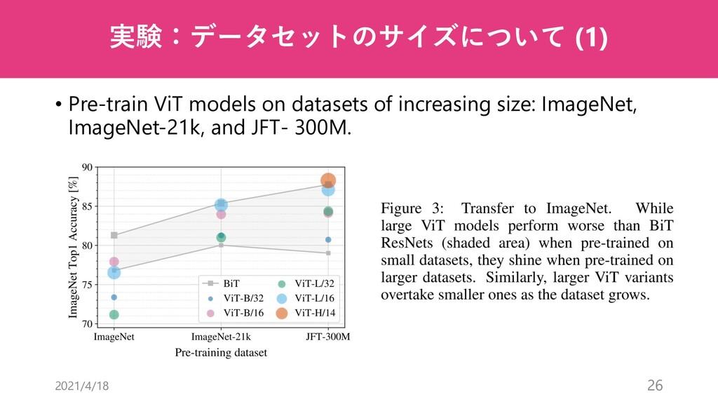 実験:データセットのサイズについて (1) • Pre-train ViT models on...