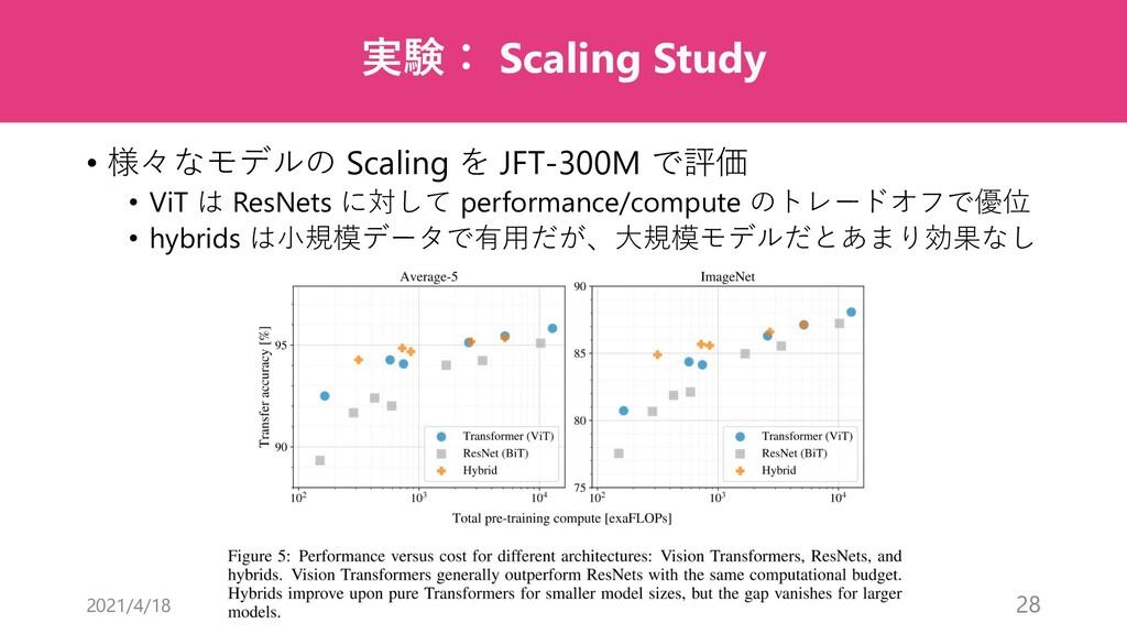 実験: Scaling Study • 様々なモデルの Scaling を JFT-300M ...