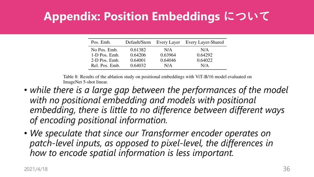 Appendix: Position Embeddings について • while ther...