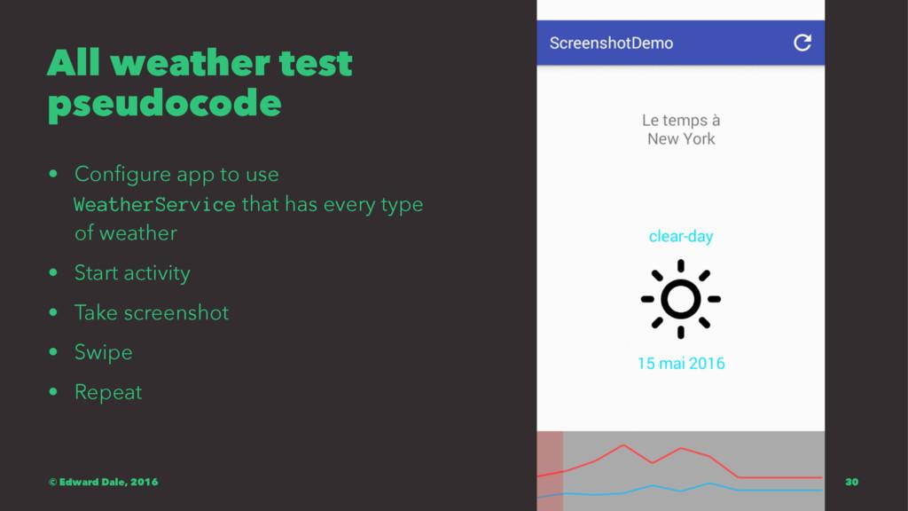 All weather test pseudocode • Configure app to u...