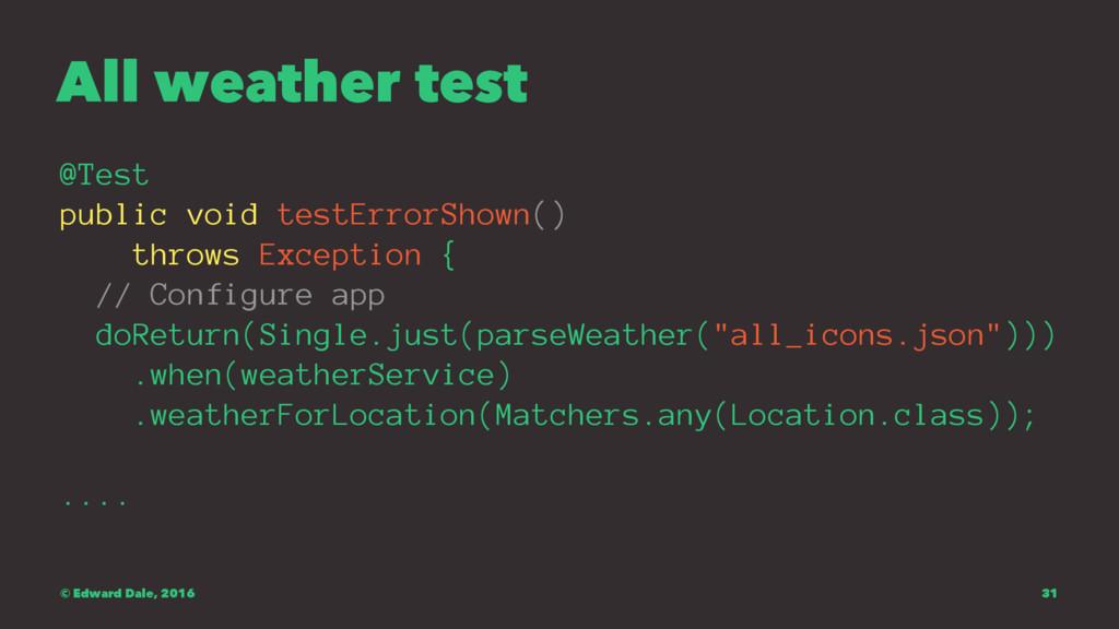 All weather test @Test public void testErrorSho...