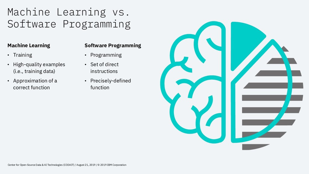Machine Learning vs. Software Programming Cente...