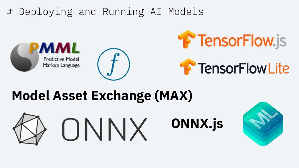 ⬏ Deploying and Running AI Models ONNX.js Model...