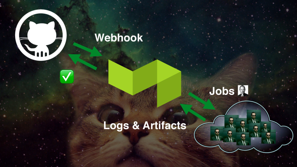 Webhook Jobs Logs & Artifacts ✅
