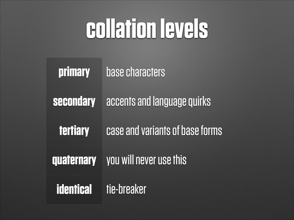 collation levels primary base characters second...