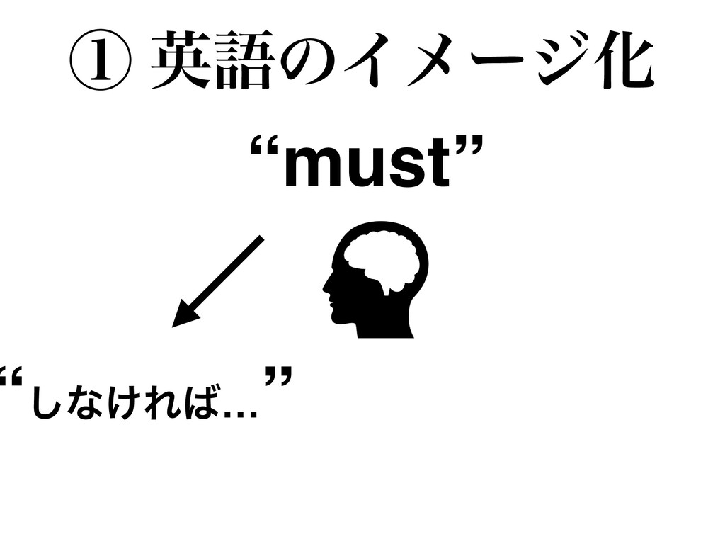 """must"" ""͠ͳ͚Ε… "" ᶃ ӳޠͷΠϝʔδԽ"