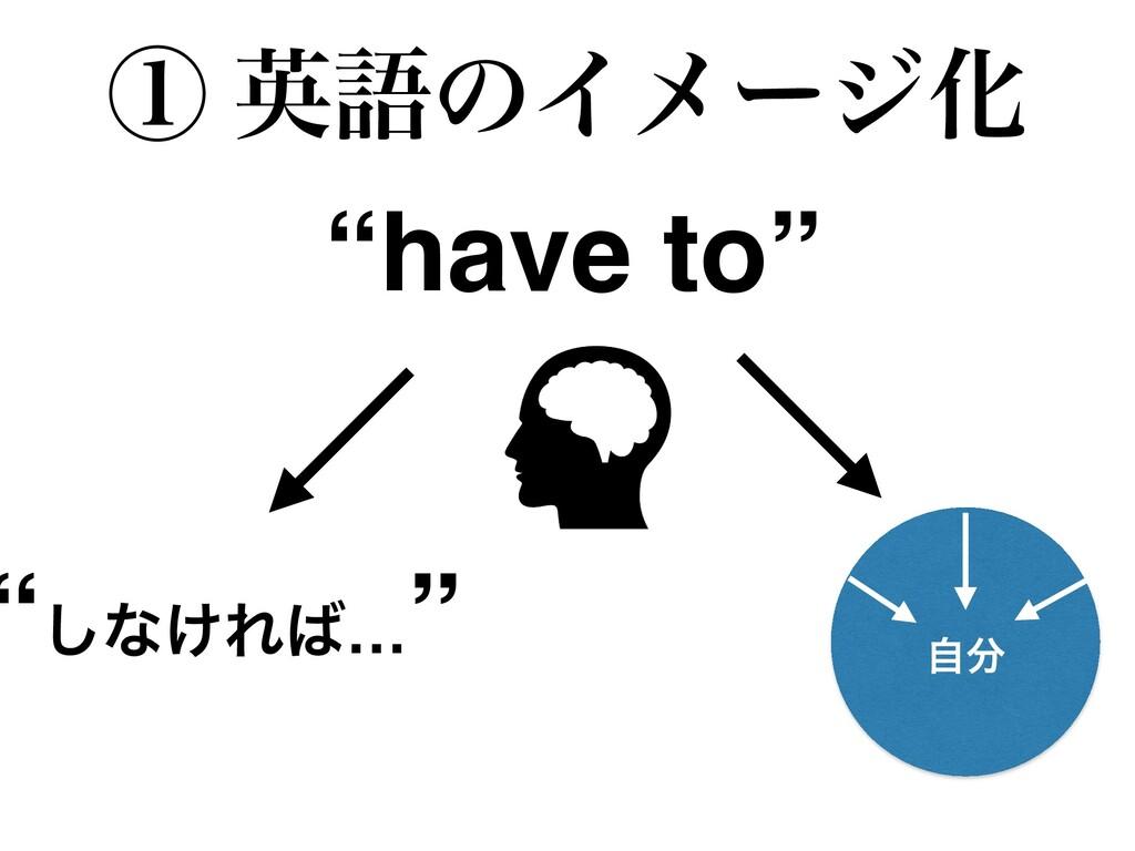 """""""have to"""" """"͠ͳ͚Ε… """" ࣗ ᶃ ӳޠͷΠϝʔδԽ"""