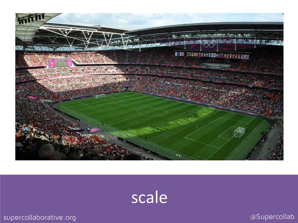 supercollaborative.org @Supercollab scale
