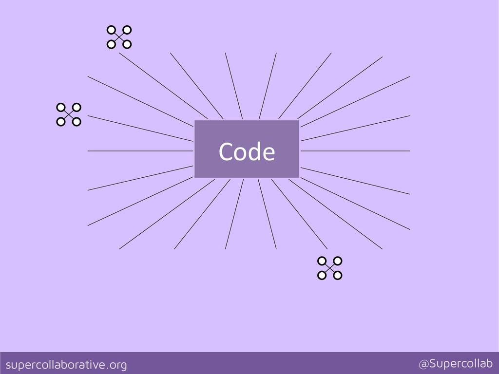 supercollaborative.org @Supercollab a  Code...