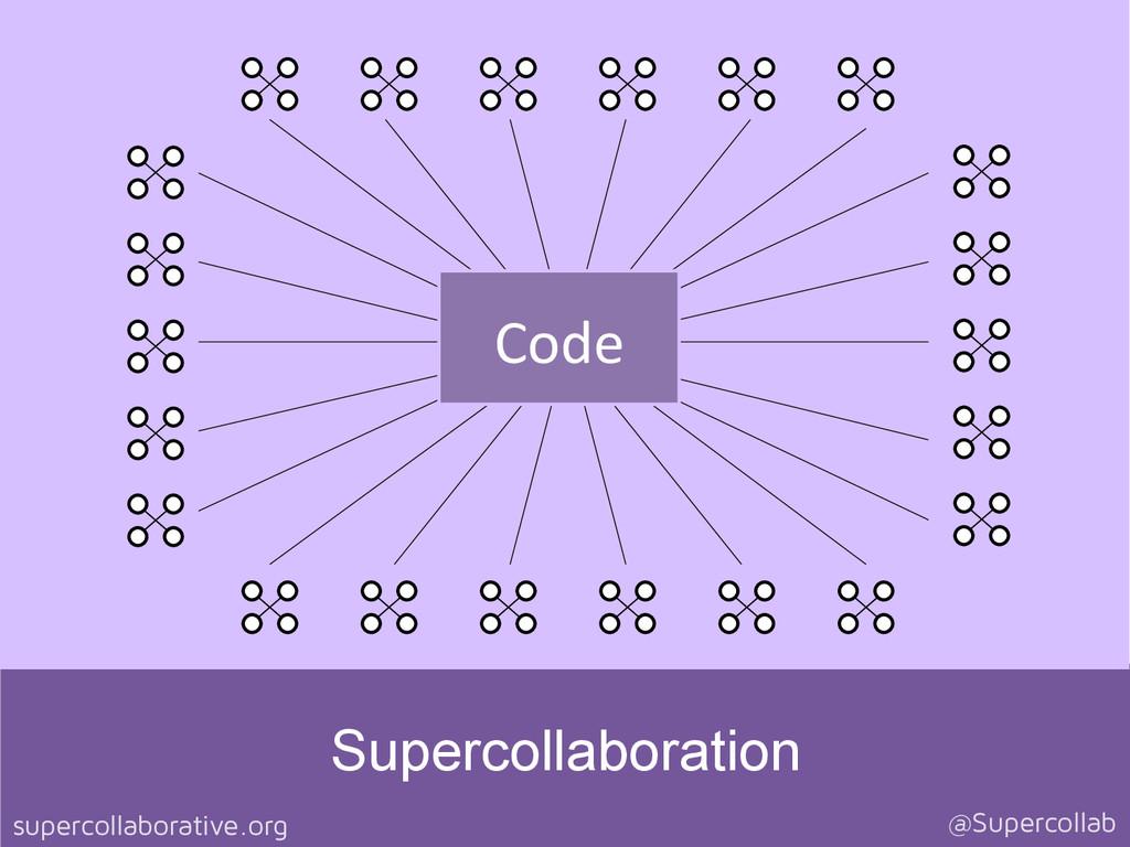 supercollaborative.org @Supercollab Code  Su...