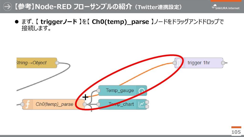 【参考】Node-RED フローサンプルの紹介(Twitter連携設定)  まず、【 tri...