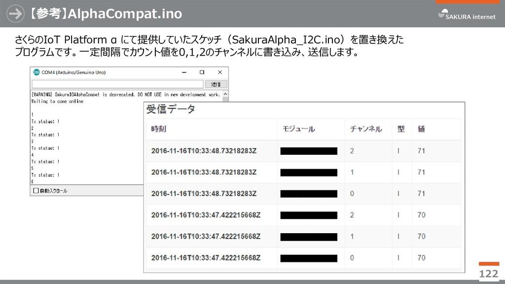 【参考】AlphaCompat.ino 122 さくらのIoT Platform α にて提供...