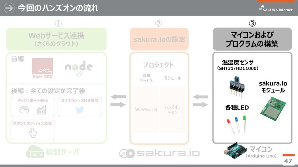 今回のハンズオンの流れ 47 ② マイコンおよび プログラムの構築 マイコン (Arduino...