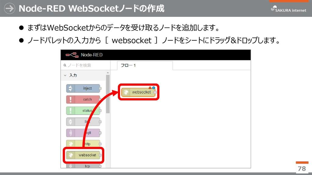 Node-RED WebSocketノードの作成  まずはWebSocketからのデータを受...