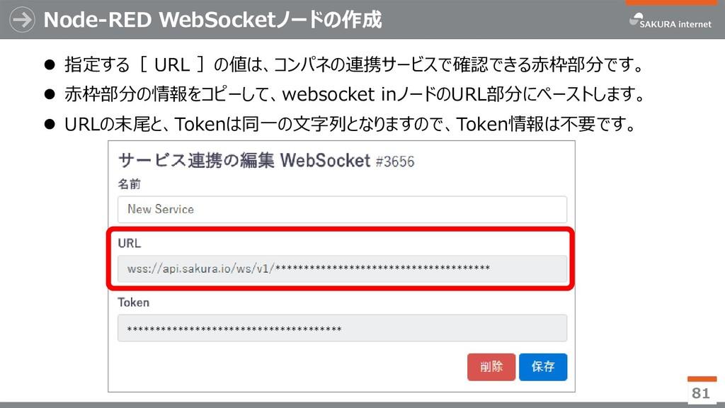 Node-RED WebSocketノードの作成  指定する[ URL ]の値は、コンパネの...