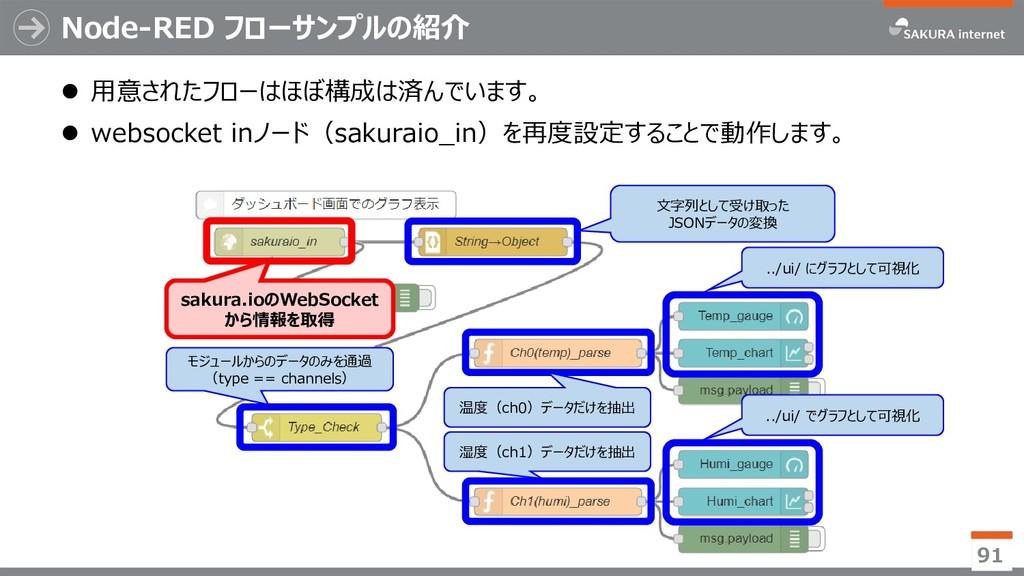  用意されたフローはほぼ構成は済んでいます。  websocket inノード(sakur...