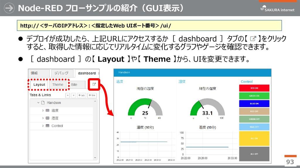 Node-RED フローサンプルの紹介(GUI表示)  デプロイが成功したら、上記URLにア...