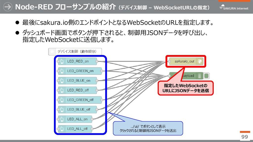 Node-RED フローサンプルの紹介(デバイス制御 – WebSocketURLの指定) ...