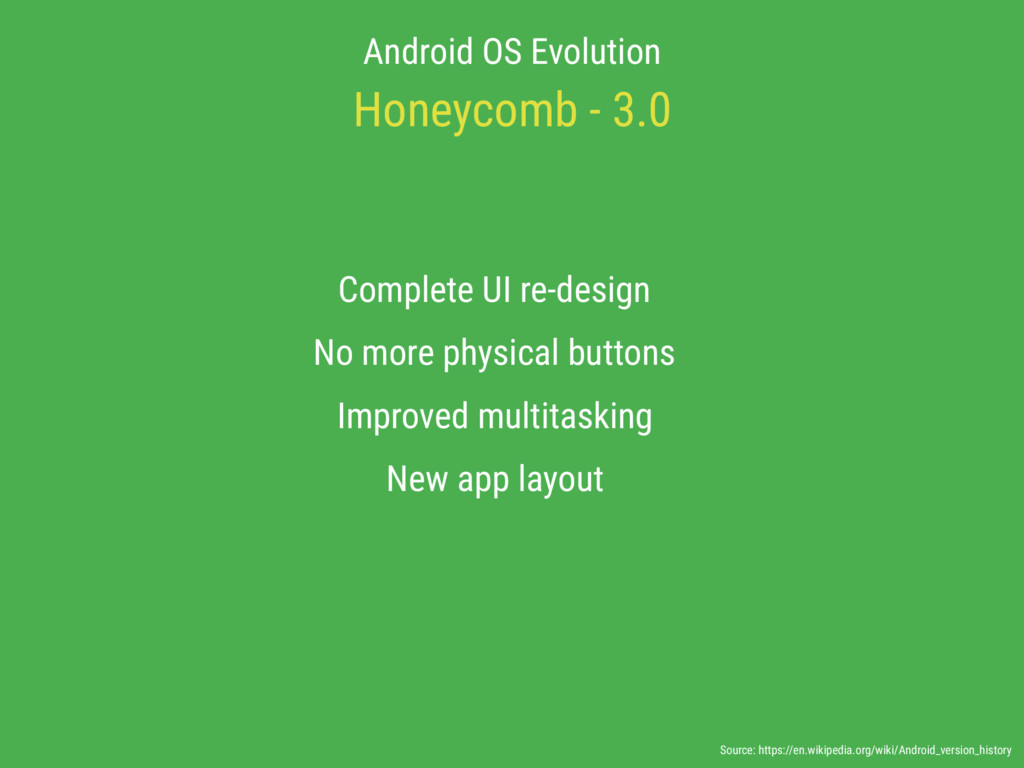 Android OS Evolution Source: https://en.wikiped...