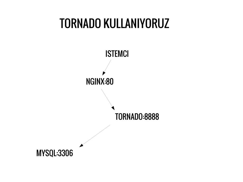 TORNADO KULLANIYORUZ ISTEMCI NGINX:80 TORNADO:8...