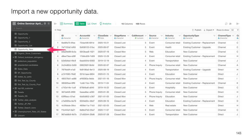 143 Import a new opportunity data.