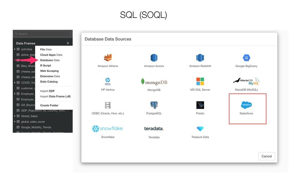 SQL (SOQL)