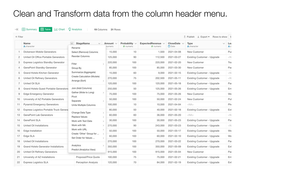 Clean and Transform data from the column header...