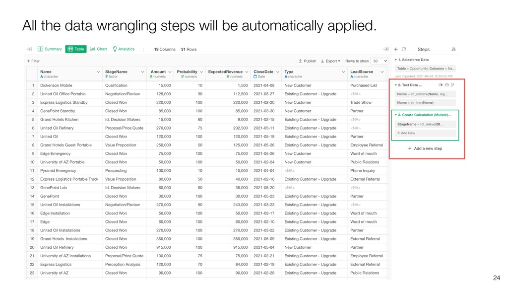 All the data wrangling steps will be automatica...