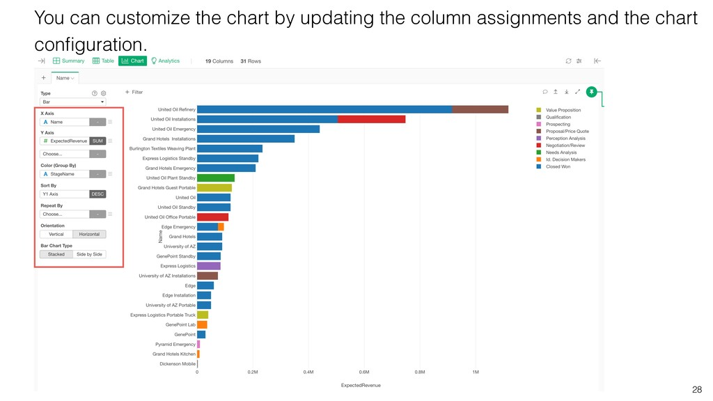 28 You can customize the chart by updating the ...