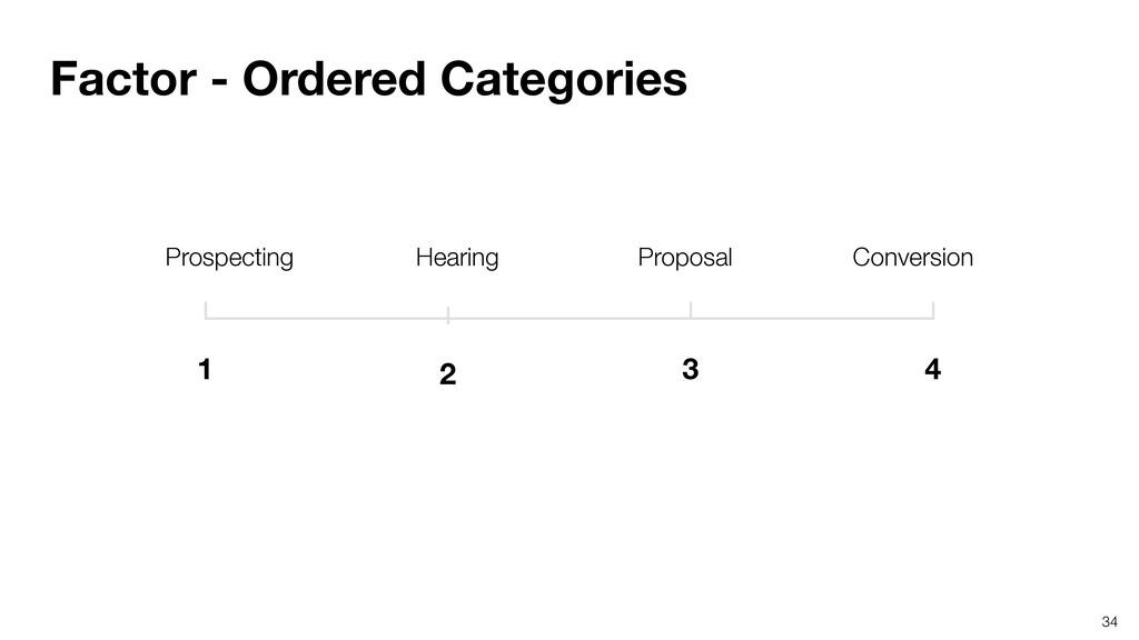 1 3 4 34 Factor - Ordered Categories 2 Prospect...