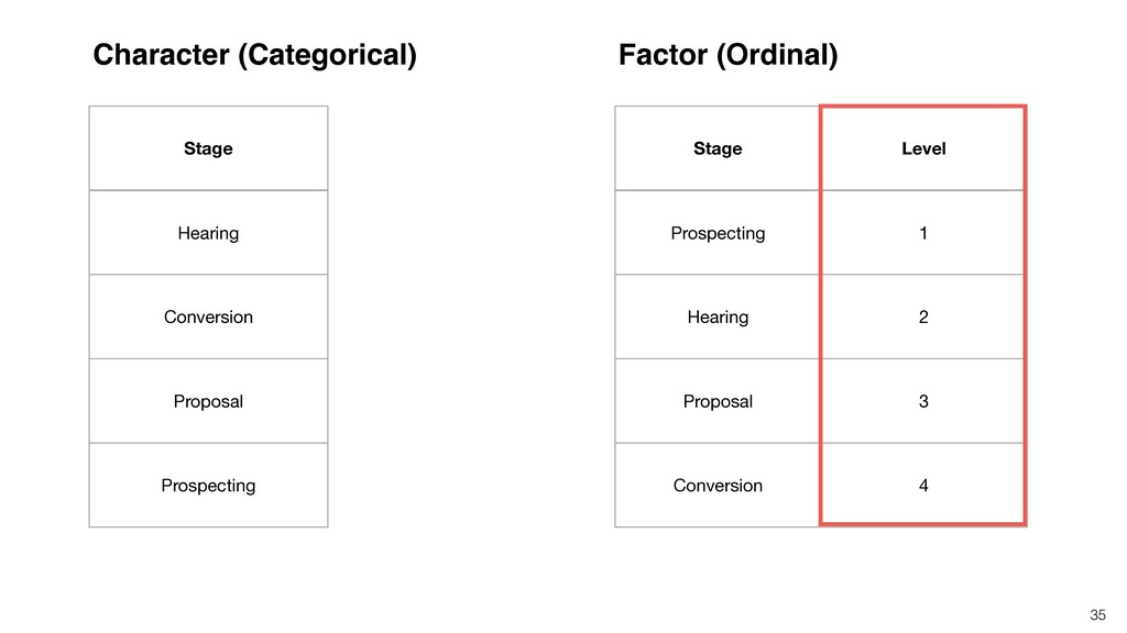 Stage Hearing Conversion Proposal Prospecting C...