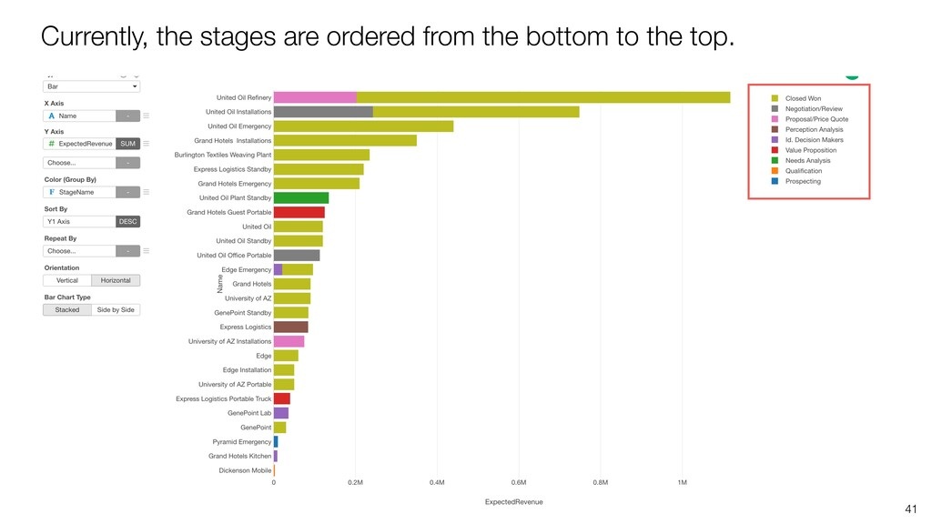 Currently, the stages are ordered from the bott...
