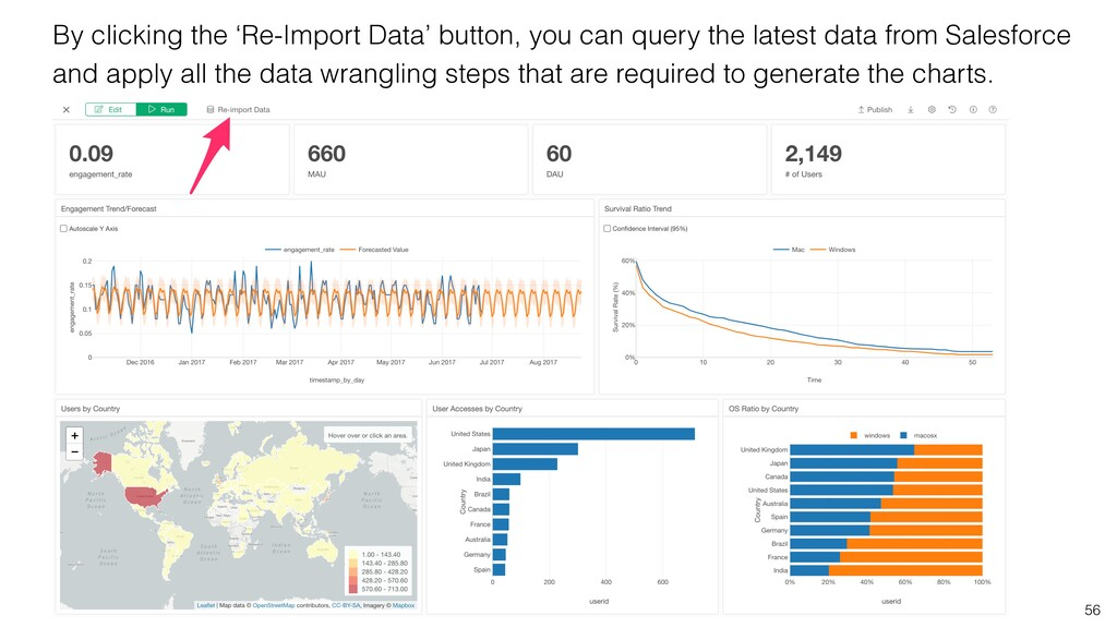56 By clicking the 'Re-Import Data' button, you...