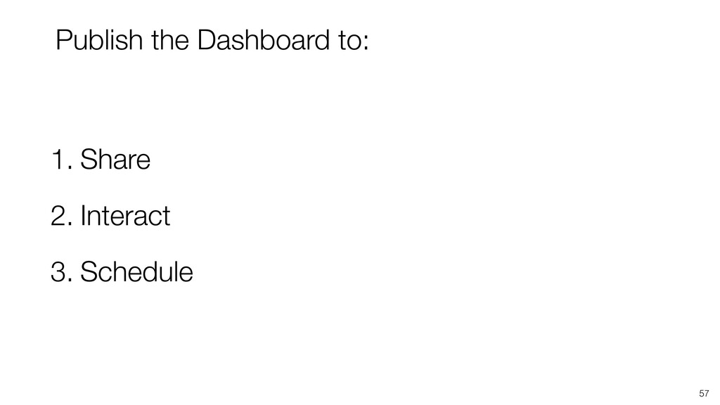 Publish the Dashboard to: 1. Share 2. Interact ...