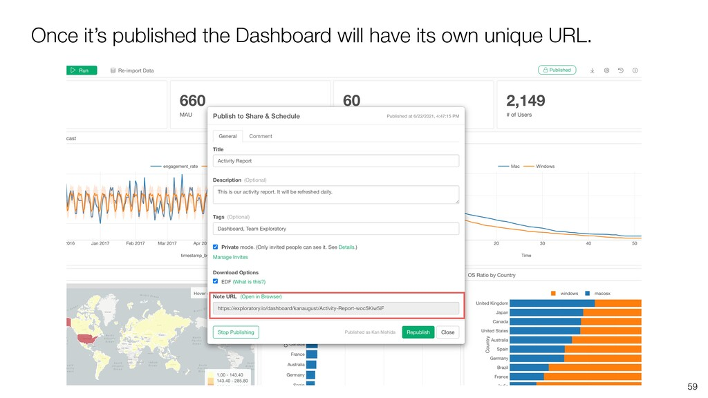 59 Once it's published the Dashboard will have ...