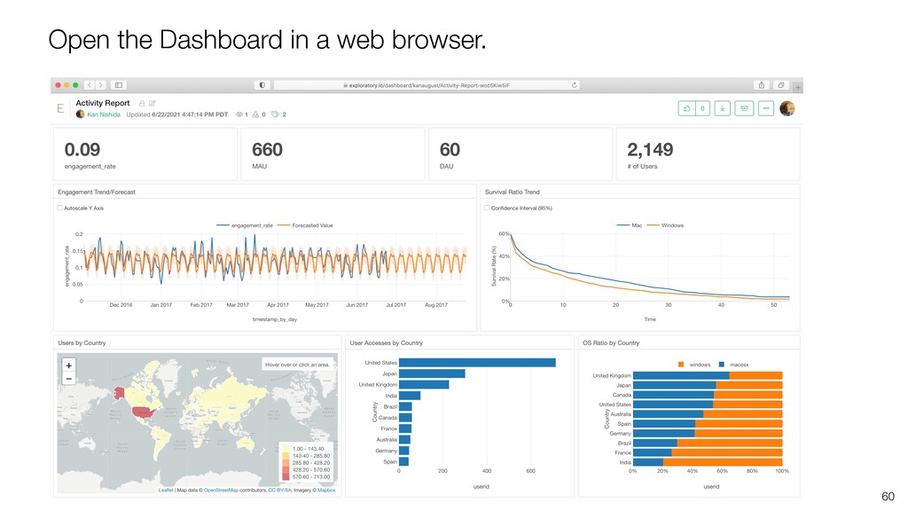 60 Open the Dashboard in a web browser.