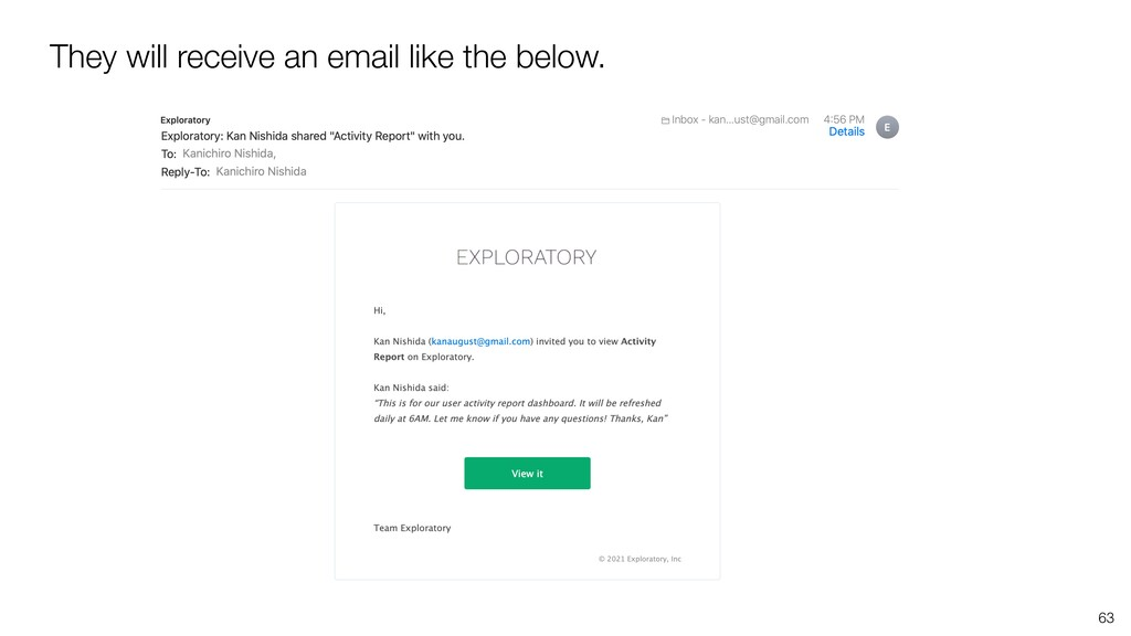 63 They will receive an email like the below.