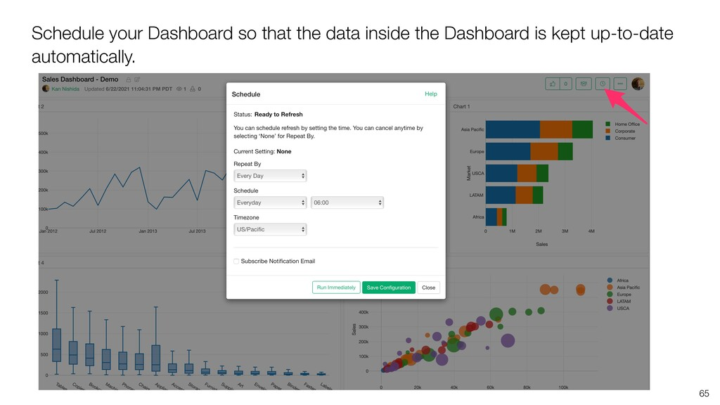 Schedule your Dashboard so that the data inside...